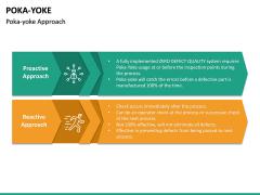 Poka Yoke PPT Slide 20