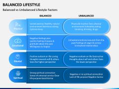 Balanced Lifestyle PPT Slide 8