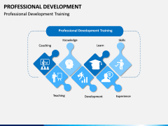 Professional Development PPT Slide 13