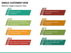 Single Customer View PPT Slide 17