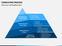 Consulting Process PPT Slide 12