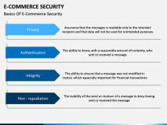 E-commerce Security PPT Slide 7