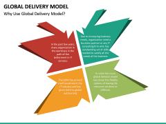 Global Delivery Model PPT Slide 23