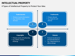 Intellectual Property PPT Slide 7