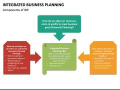 Integrated Business Planning PPT Slide 22