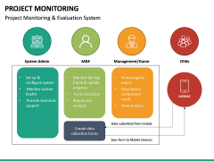 Project Monitoring PPT Slide 23