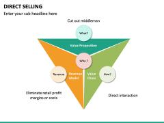 Direct Selling PPT Slide 21