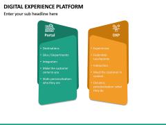 Digital Experience Platform PPT Slide 26