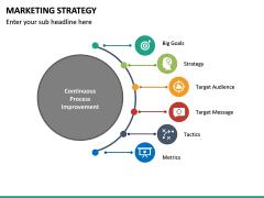Marketing Strategy PPT Slide 38