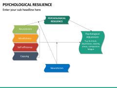 Psychological Resilience PPT Slide 15