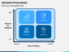 Decision Style Model PPT Slide 1