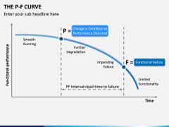 P-F Curve PPT Slide 8