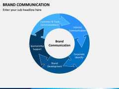 Brand Communication PPT Slide 6