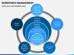 Workforce Management PPT Slide 12