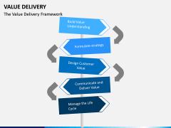Value Delivery PPT Slide 9