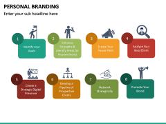 Personal Branding PPT Slide 26