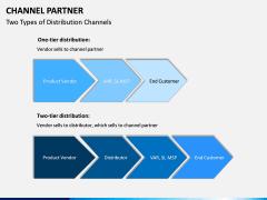 Channel Partner PPT Slide 12