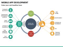 Mobile App Development PPT Slide 17