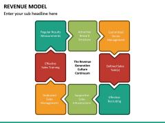 Revenue Model PPT Slide 23