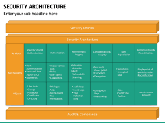 Security Architecture PPT Slide 23