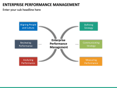 Enterprise Performance Management PPT slide 30