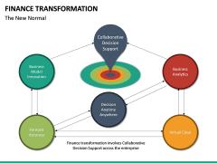 Finance Transformation PPT Slide 28