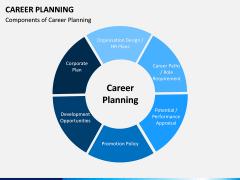 Career Planning PPT Slide 11