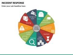 Incident Response PPT Cover Slide 21