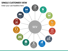 Single Customer View PPT Slide 22