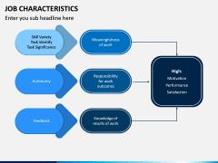Job Characteristics PPT Slide 10
