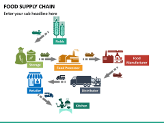 Food Supply Chain PPT slide 17