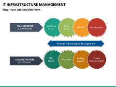 IT Infrastructure Management PPT Slide 43