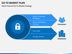 Go To Market Plan (GTM Plan) PPT Slide 20