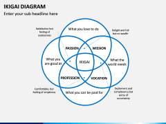 Ikigai Diagram PPT Slide 4