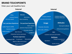 Brand Touchpoints PPT Slide 9