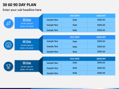 30 60 90 Day Plan PPT Slide 10