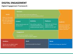 Digital Engagement PPT Slide 14