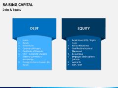Raising Capital PPT Slide 15