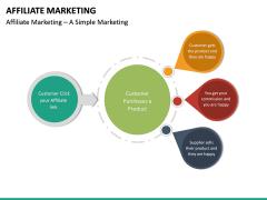 Affiliate Marketing PPT Slide 24