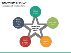 Innovation Strategy PPT Slide 16