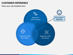 Customer Experience Management PPT Slide 10