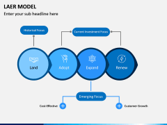 LAER Model PPT Slide 6