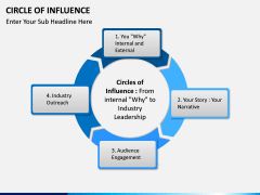 Circle of influence PPT slide 3