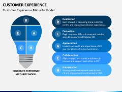 Customer Experience Management PPT Slide 2