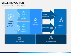 Value Proposition PPT Slide 7