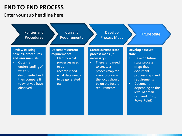 End To End Process Powerpoint Template