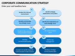 Corporate Communications Strategy PPT Slide 4