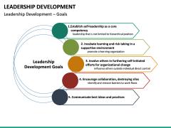 Leadership Development PPT Slide 30