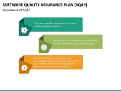 Software Quality Assurance Plan (SQAP) PPT Slide 21