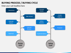 Buying Cycle PPT Slide 17